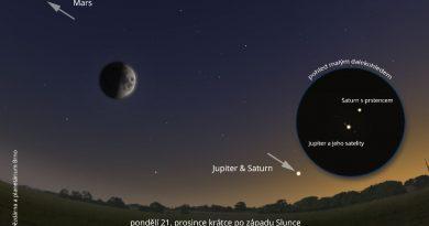 Velké setkání Jupiteru se Saturnem 21. prosince 2020