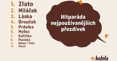 Miláček a brouček nepatří jen do ložnice. Tři čtvrtiny Čechů se přezdívkou rády chlubí na veřejnosti